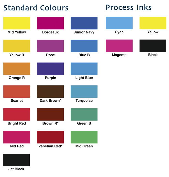 permaset_standard_chart.jpg